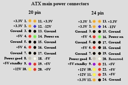 Power Supply Unit ATX wiring diagram.