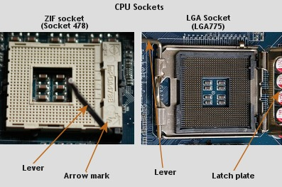 CPU Sockets - ZIF and LGA.