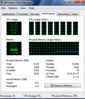Task Manager on Windows 7.